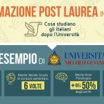 Una nuova infografica ci racconta la formazione post-laurea in Italia